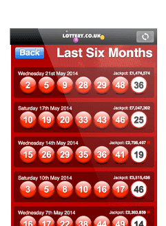 Uk national lottery prize breakdown